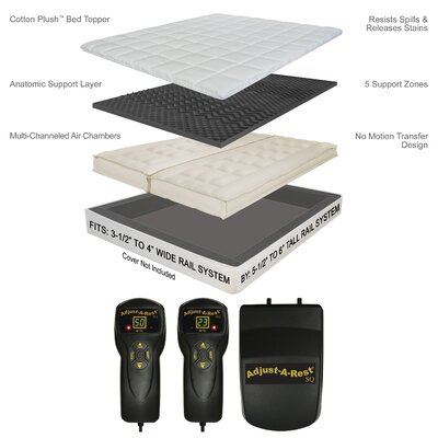 Restore Retrofit Restoration 6 Air Mattress Size: California King