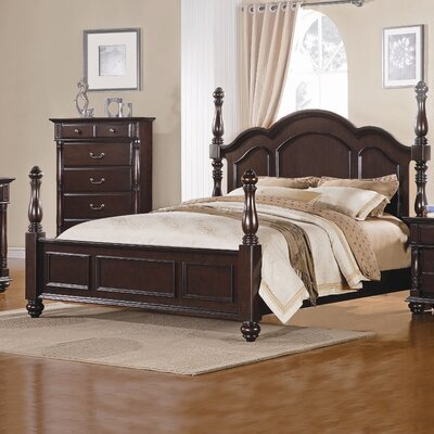 Townsford Four poster Bed Size: Queen
