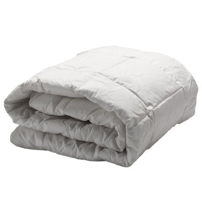 Hot Water Washable Allergy Protection Comforter Size: Full / Queen