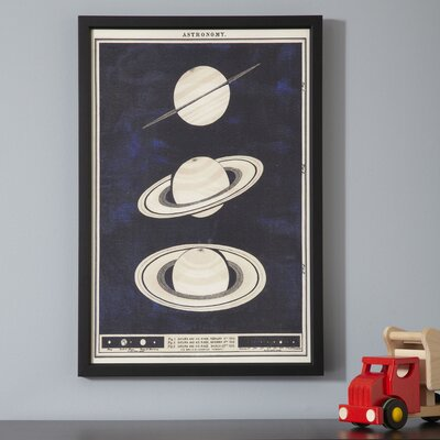Saturn in Space Framed Print