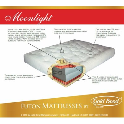 9 Cotton and Foam Futon Mattress Mattress Size: Loveseat, Color: Tan