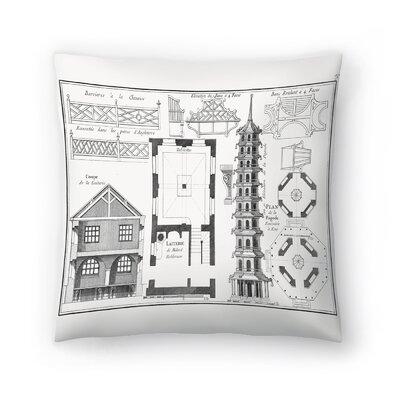 Plan Delapagode Throw Pillow Size: 20 x 20