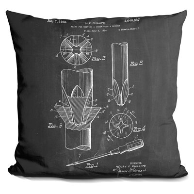 Chapdelaine Phillips Screw Driver Throw Pillow