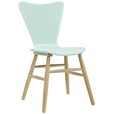 Coleman Wood Upholstered Dining Chair Finish: Light Blue