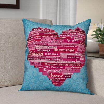 Fitzmaurice Word Heart Throw Pillow