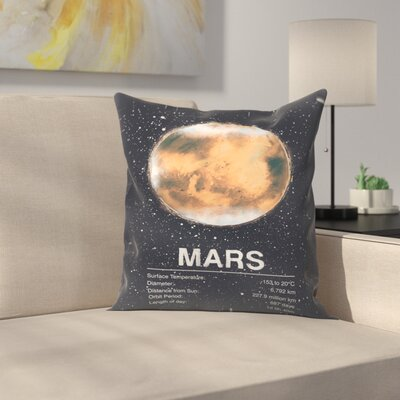 Mars Throw Pillow Size: 14 x 14