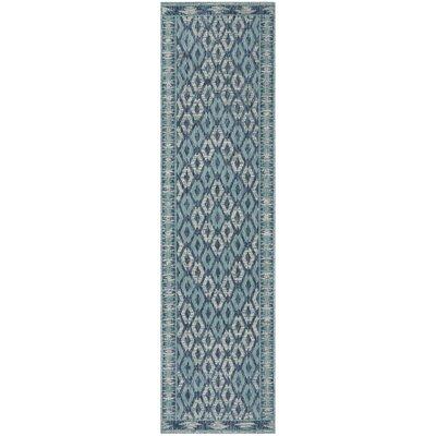 Mathes Navy/Aqua Indoor/Outdoor Area Rug Rug Size: Runner 2 x 8