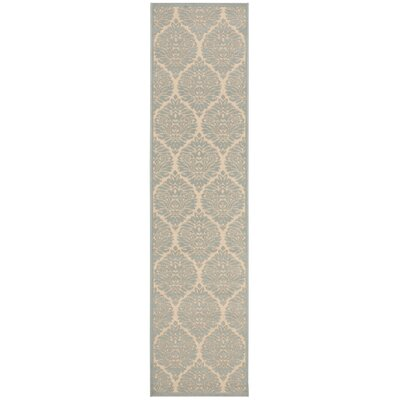 Berardi Cream/Aqua Area Rug Rug Size: Runner 2 x 8