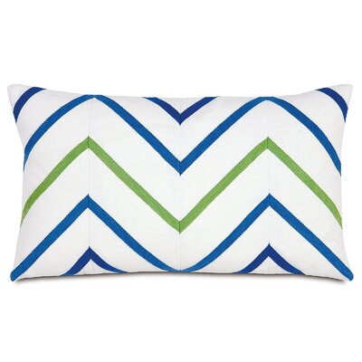 Outdoor Lumbar Pillow Color: Blue