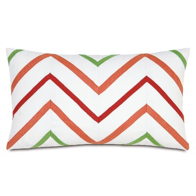 Outdoor Lumbar Pillow Color: Orange
