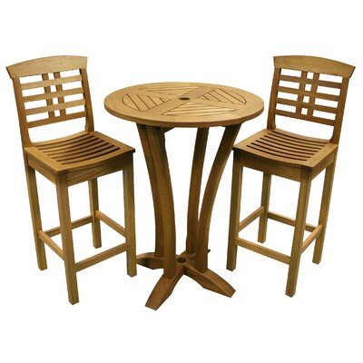 Quality Furniture Brand on Compare Furniture Prices Of Patio Perfect Furniture