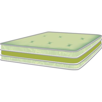 Isis 8 Soybean Foam Futon Mattress Size: Queen