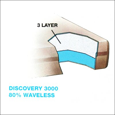Discovery Water 3000 9 Waterbed Mattress Size: Super Single