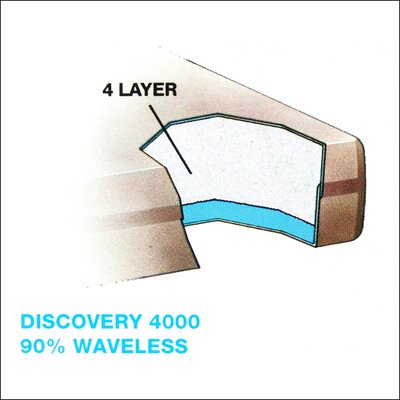 Discovery Water 4000 9 Waterbed Mattress Size: King