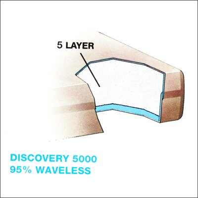Discovery 5000 9 Waterbed Mattress Size: Queen