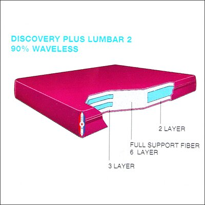 Discovery Plus Water Lumbar 2 9 Waterbed Mattress Size: Super Single