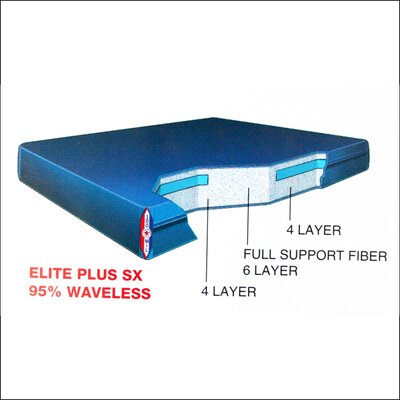 Dreamweaver Elite Plus 9 Sx Waterbed Mattress Size: King