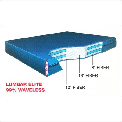 Dreamweaver The Ultimate 9 Lumbar Elite Waterbed Mattress Size: Queen