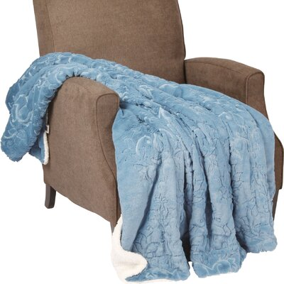 Clare Faux Fur and Sherpa Throw Blanket Color: Nile Blue, Size: 60 L x 50 W