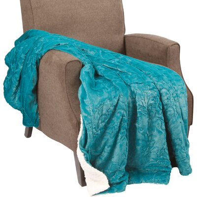 Clare Faux Fur and Sherpa Throw Blanket Color: Baltic Blue, Size: 60 L x 50 W