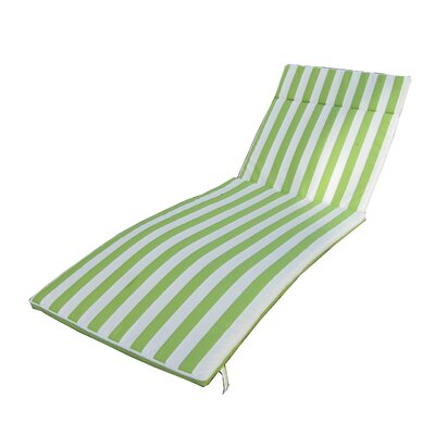 Abra Outdoor Wicker Arm Chaise Lounge Fabric: Green/White
