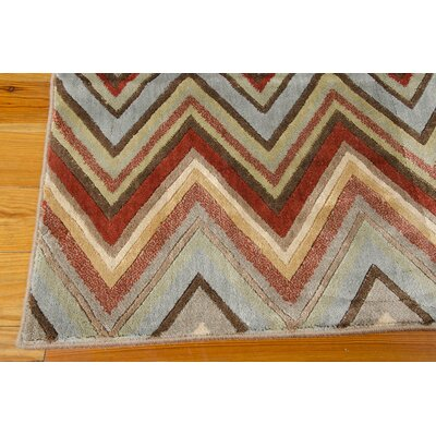 Alfred Area Rug