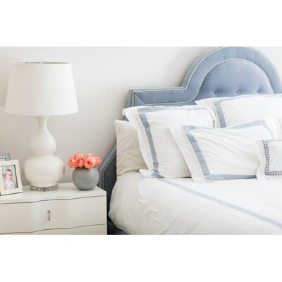 Amanda Upholstered Panel Headboard