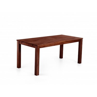 Maxima Extendable Table Size: 5