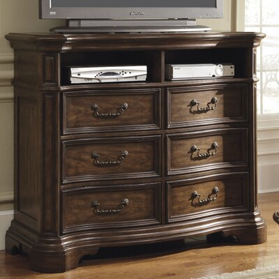 Credit for Courtland 6 Drawer Media Chest...