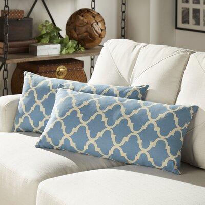 Wilmer Fabric Linen Boudoir/Breakfast Pillow Color: Heritage Blue