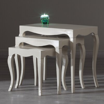Victor 3 Piece Nesting Table Color: White Lacquer