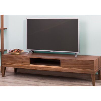 Ariah Lacquer Modern 63 TV Stand Color: Walnut