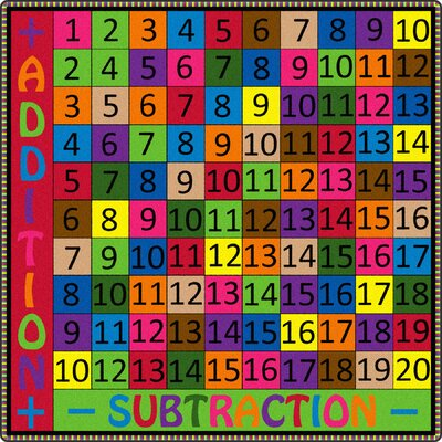 Addition and Subtraction Kids Rug Rug Size: Round 6