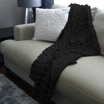 Fur Throw Color: Black
