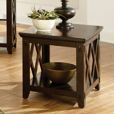 Financing Sonoma End Table...