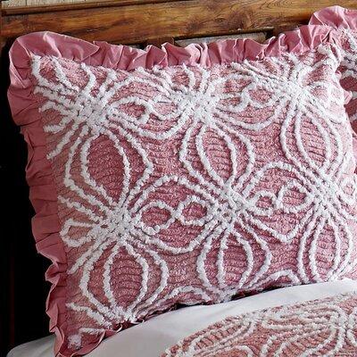 Rosa Sham Color: Pink