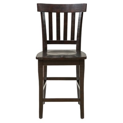 Theresa 24 Bar Stool (Set of 2)