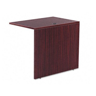Belle 29.65 H x 35.04 W Desk Bridge Finish: Mahogany