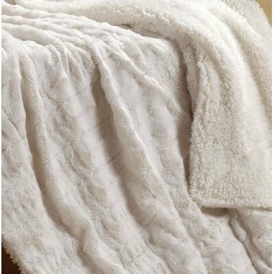 Polar Throw with Faux Fur Throw Blanket Size: 90 L x 90 W