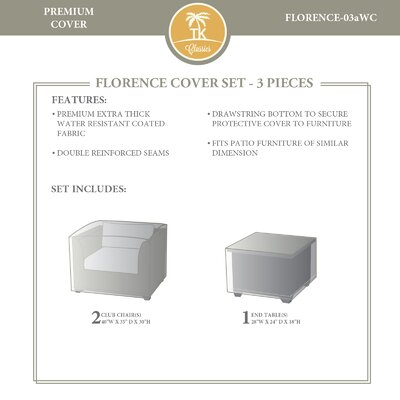 Florence 3 Piece Cover Set