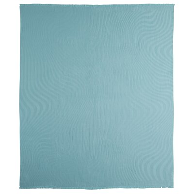 Waves Baby Alpaca Woven Throw Color: Blue Turquoise