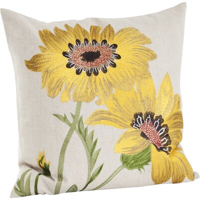Millsaps Throw Pillow Color: Yellow