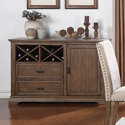 Wilmington Sideboard DRBC8508 33566968