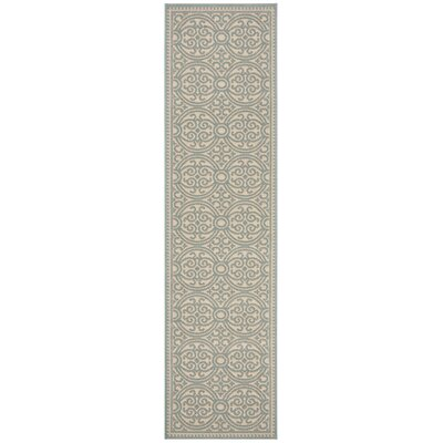 Burnell Aqua/Cream Area Rug Rug Size: Runner 2 x 8