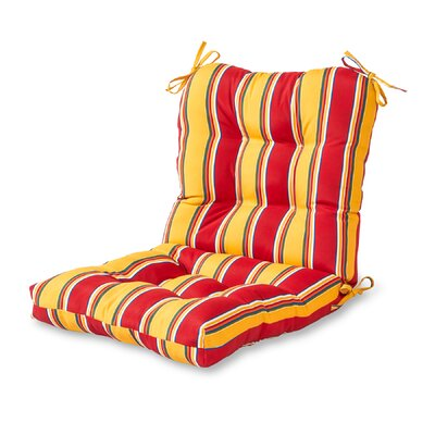 Outdoor Lounge Chair Cushion Fabric: Carnival Stripe