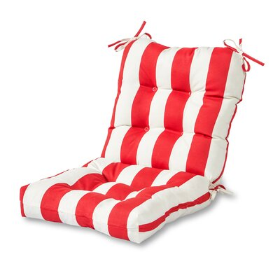 Outdoor Lounge Chair Cushion Fabric: Cabana Red