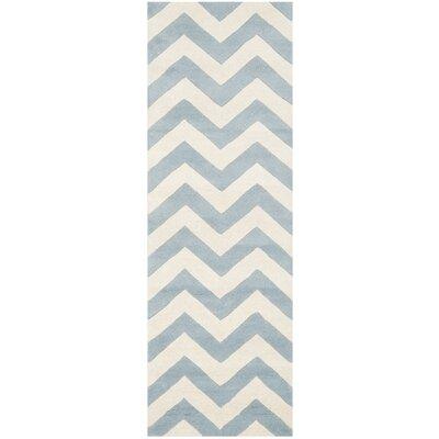 Wilkin Blue & Ivory Chevron Area Rug Rug Size: Runner 23 x 13