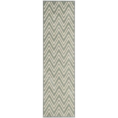 Scharff Hand-Tufted Gray/Cream Area Rug Rug Size: Runner 22 x 8