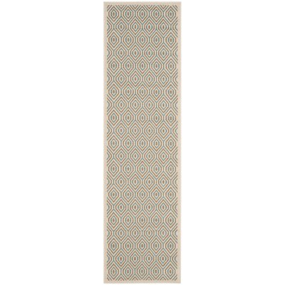 Armenta Cream Indoor/Outdoor Area Rug Rug Size: Runner 23 x 8