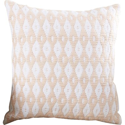 Melnick Throw Pillow